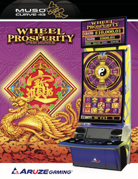 Wheel of Prosperity